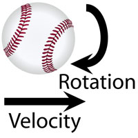 rotation velocity image
